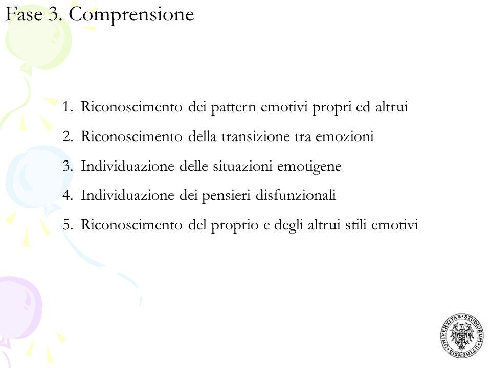 Fase 3. Comprensione 1.Riconoscimento dei pattern emotivi propri ed altrui 2.Riconoscimento della transizione tra emozioni 3.Individuazione delle situ