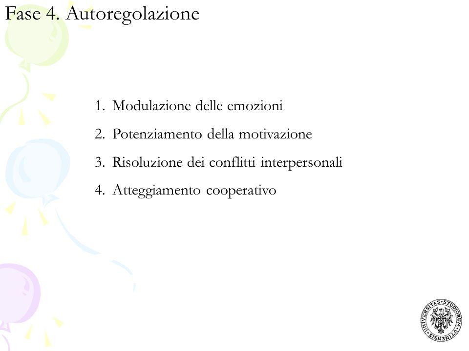 Fase 4. Autoregolazione 1.Modulazione delle emozioni 2.Potenziamento della motivazione 3.Risoluzione dei conflitti interpersonali 4.Atteggiamento coop