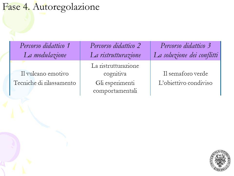Percorso didattico 1 La modulazione Percorso didattico 2 La ristrutturazione Percorso didattico 3 La soluzione dei conflitti Il vulcano emotivo Tecnic