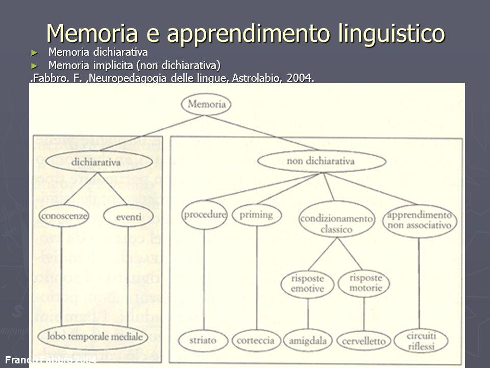 Memoria e apprendimento linguistico Memoria dichiarativa Memoria dichiarativa Memoria implicita (non dichiarativa) Memoria implicita (non dichiarativa