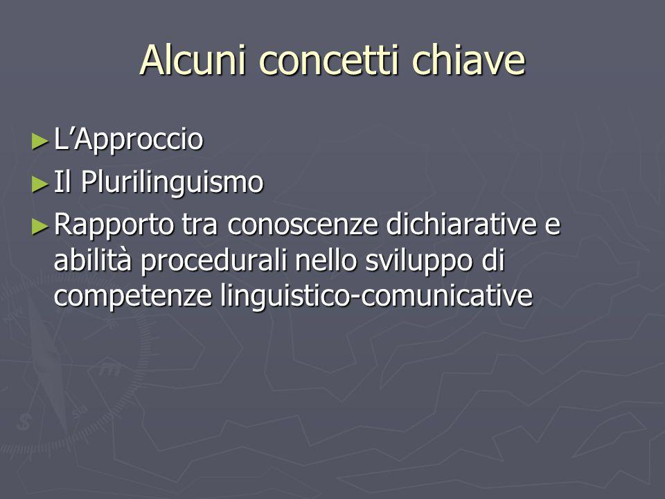 Alcuni concetti chiave LApproccio LApproccio Il Plurilinguismo Il Plurilinguismo Rapporto tra conoscenze dichiarative e abilità procedurali nello svil