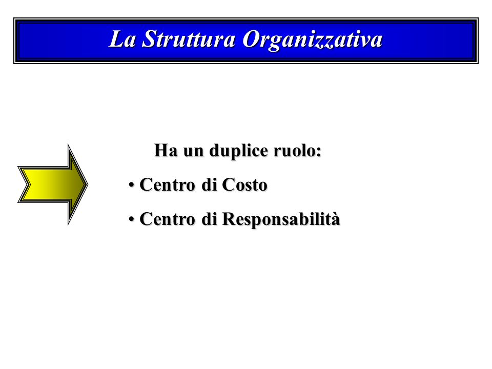 La Struttura Organizzativa Ha un duplice ruolo: Centro di Costo Centro di Costo Centro di Responsabilità Centro di Responsabilità