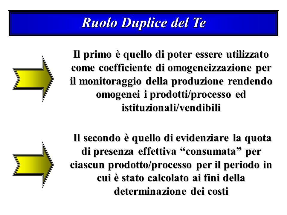 Ruolo Duplice del Te Il primo è quello di poter essere utilizzato come coefficiente di omogeneizzazione per il monitoraggio della produzione rendendo