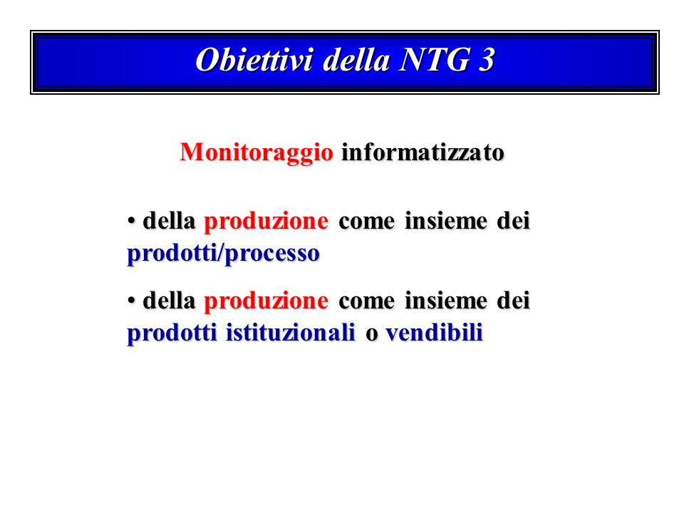 Obiettivi della NTG 3 Monitoraggio informatizzato della produzione come insieme dei prodotti/processo della produzione come insieme dei prodotti/processo della produzione come insieme dei prodotti istituzionali o vendibili della produzione come insieme dei prodotti istituzionali o vendibili