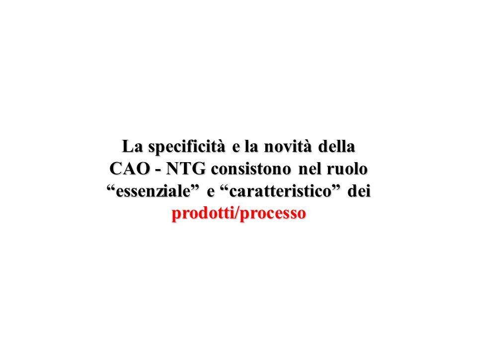 Costo di Processo di Prodotto Vendibile o Istituzionale Il costo di processo di prodotto vendibile o istituzionale è costituito dalla somma dei costi propri dei prodotti/processo imputati al prodotto vendibile o istituzionale stesso