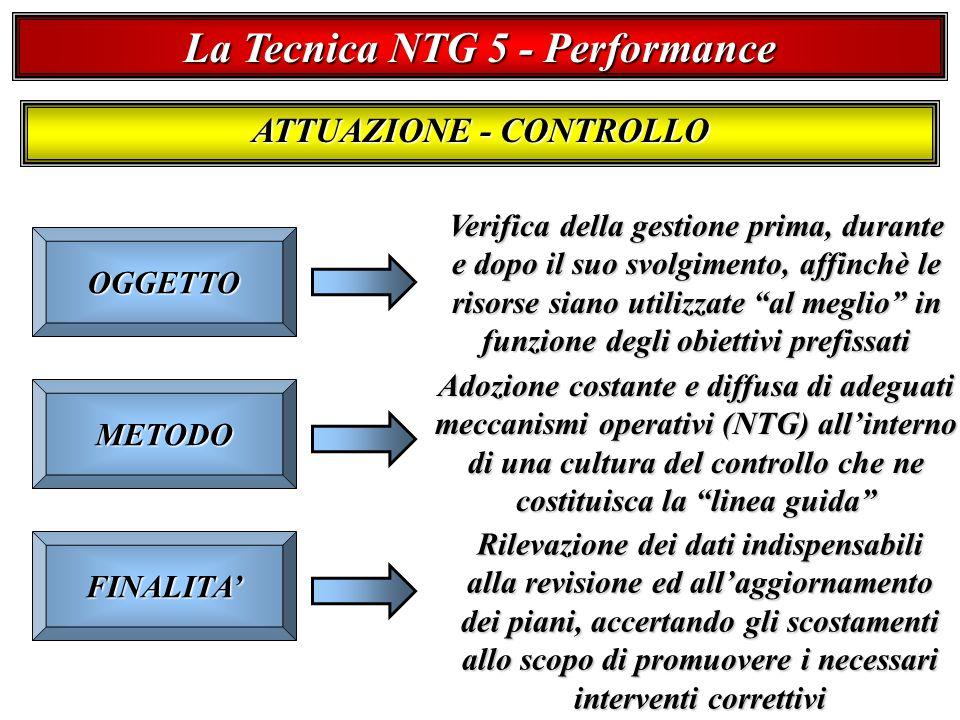 La Tecnica NTG 5 - Performance ATTUAZIONE - CONTROLLO OGGETTO METODO FINALITA Verifica della gestione prima, durante e dopo il suo svolgimento, affinchè le risorse siano utilizzate al meglio in funzione degli obiettivi prefissati Adozione costante e diffusa di adeguati meccanismi operativi (NTG) allinterno di una cultura del controllo che ne costituisca la linea guida Rilevazione dei dati indispensabili alla revisione ed allaggiornamento dei piani, accertando gli scostamenti allo scopo di promuovere i necessari interventi correttivi