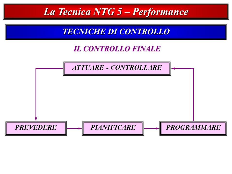 La Tecnica NTG 5 – Performance TECNICHE DI CONTROLLO IL CONTROLLO FINALE ATTUARE - CONTROLLARE PREVEDEREPIANIFICAREPROGRAMMARE