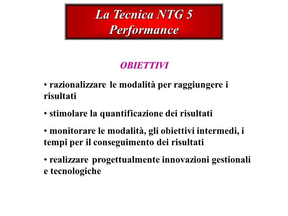 La Tecnica NTG 5 Performance OBIETTIVI razionalizzare le modalità per raggiungere i risultati stimolare la quantificazione dei risultati monitorare le modalità, gli obiettivi intermedi, i tempi per il conseguimento dei risultati realizzare progettualmente innovazioni gestionali e tecnologiche