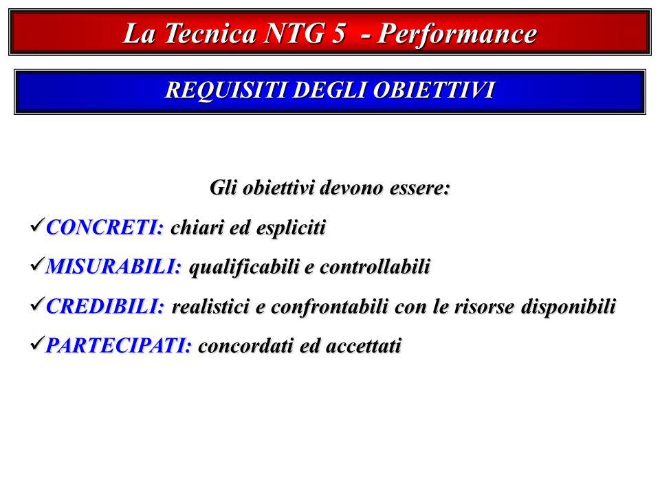 La Tecnica NTG 5 - Performance REQUISITI DEGLI OBIETTIVI Gli obiettivi devono essere: CONCRETI: chiari ed espliciti CONCRETI: chiari ed espliciti MISURABILI: qualificabili e controllabili MISURABILI: qualificabili e controllabili CREDIBILI: realistici e confrontabili con le risorse disponibili CREDIBILI: realistici e confrontabili con le risorse disponibili PARTECIPATI: concordati ed accettati PARTECIPATI: concordati ed accettati