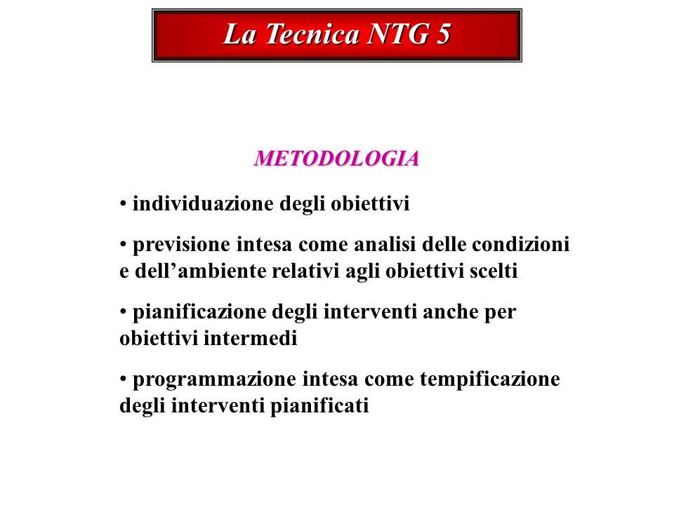 La Tecnica NTG 5 METODOLOGIA individuazione degli obiettivi previsione intesa come analisi delle condizioni e dellambiente relativi agli obiettivi scelti pianificazione degli interventi anche per obiettivi intermedi programmazione intesa come tempificazione degli interventi pianificati