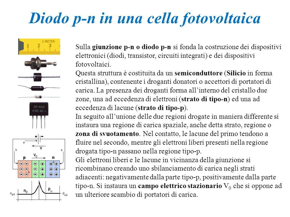 Diodo p-n in una cella fotovoltaica Sulla giunzione p-n o diodo p-n si fonda la costruzione dei dispositivi elettronici (diodi, transistor, circuiti i