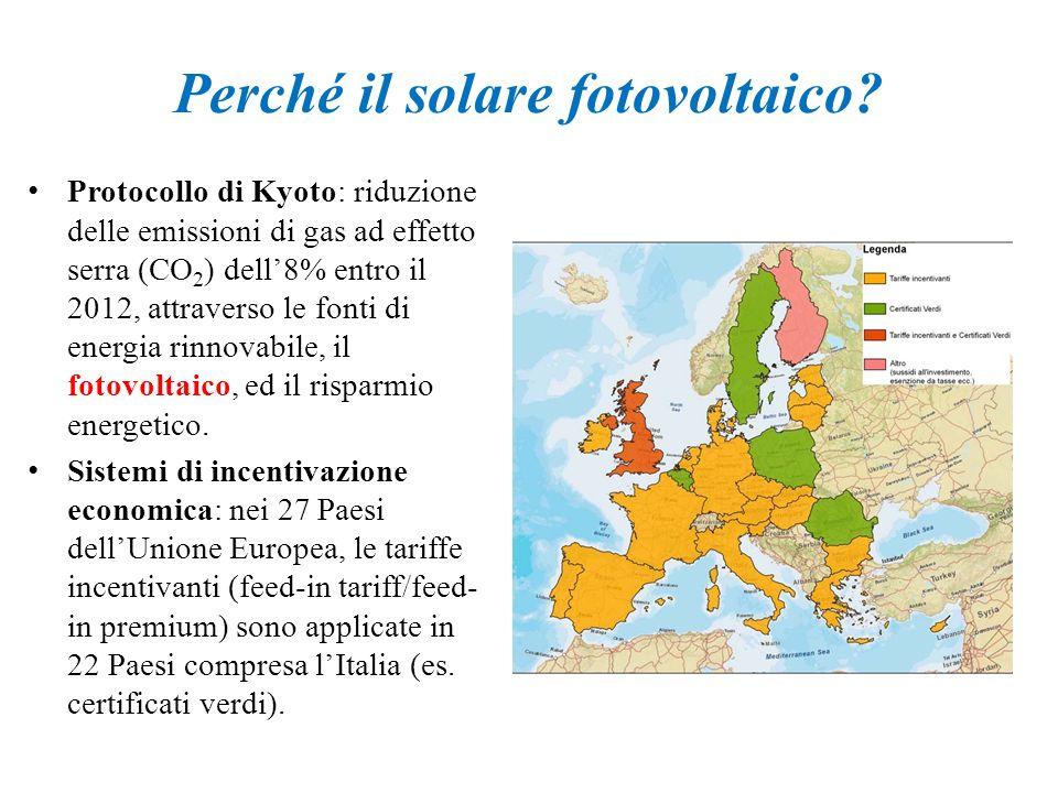 Perché il solare fotovoltaico? Protocollo di Kyoto: riduzione delle emissioni di gas ad effetto serra (CO 2 ) dell8% entro il 2012, attraverso le font