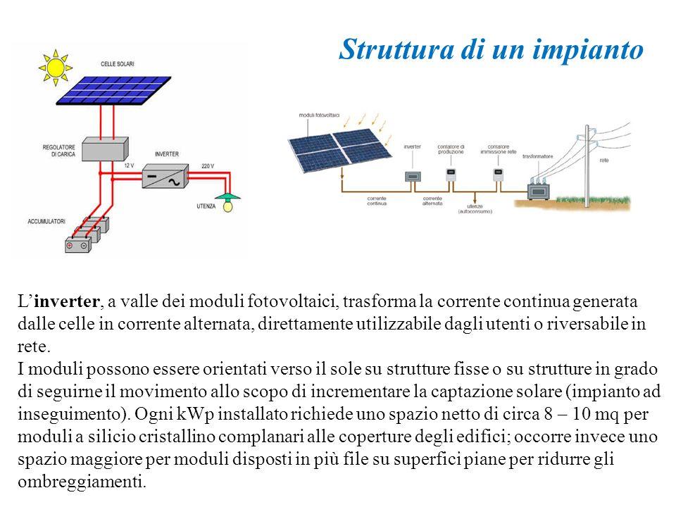 Applicazioni In Italia lesposizione ottimale per moduli fissi è verso Sud con uninclinazione di circa 30-35 gradi: un impianto fotovoltaico, ottimamente orientato ed inclinato, può produrre in media dai 1.000 kWh per kWp installato nellItalia Settentrionale ai 1.500 kWh per kWp installato nellItalia Meridionale.