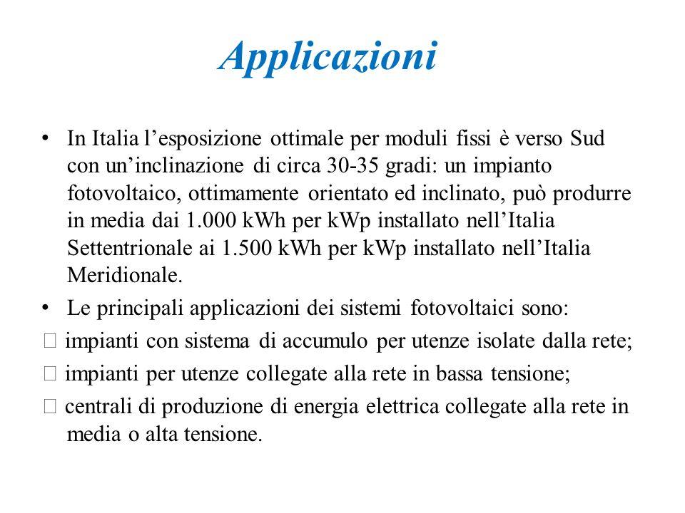 Applicazioni In Italia lesposizione ottimale per moduli fissi è verso Sud con uninclinazione di circa 30-35 gradi: un impianto fotovoltaico, ottimamen