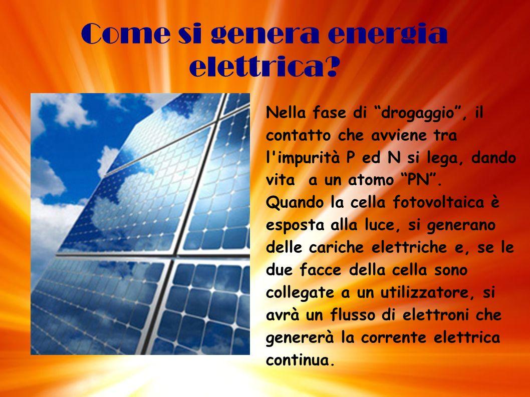 Come va utilizzato un pannello fotovoltaico.