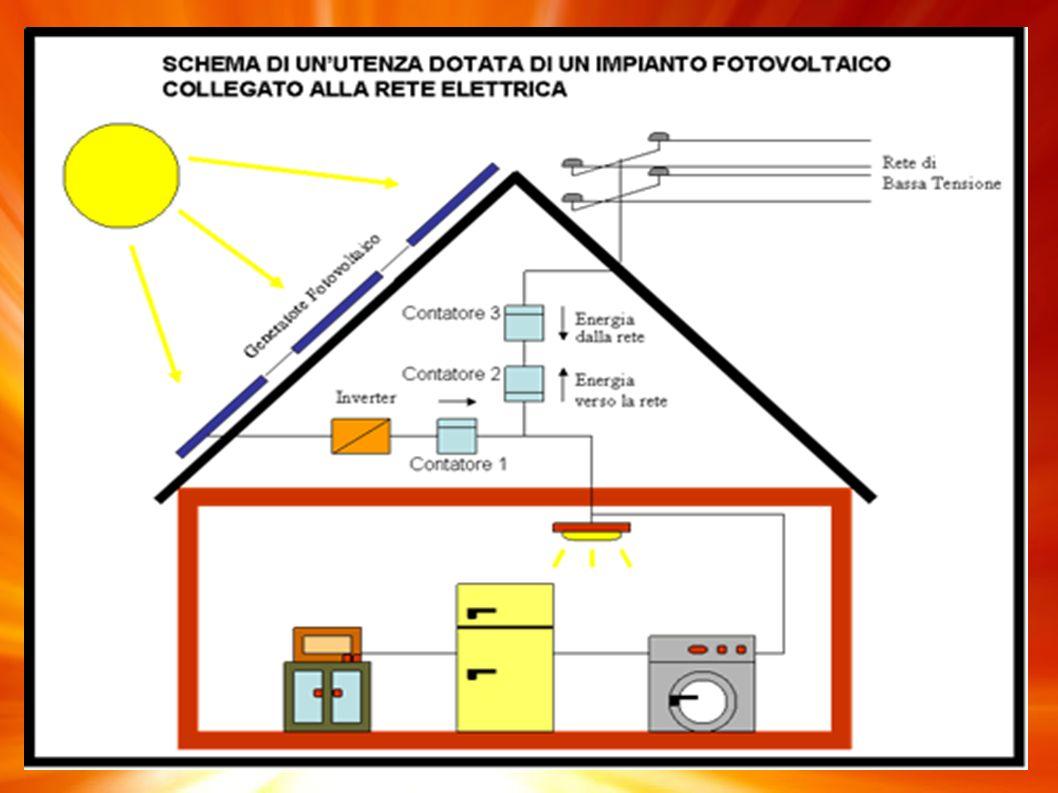 Tipi si sistemi fotovoltaici 1.