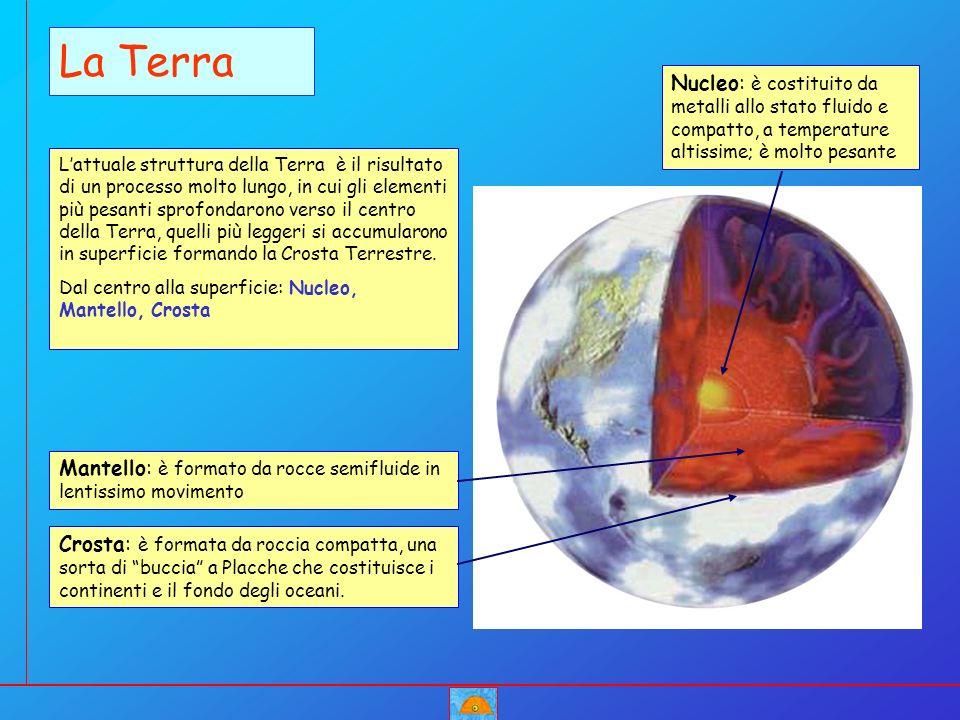 La Terra Lattuale struttura della Terra è il risultato di un processo molto lungo, in cui gli elementi più pesanti sprofondarono verso il centro della