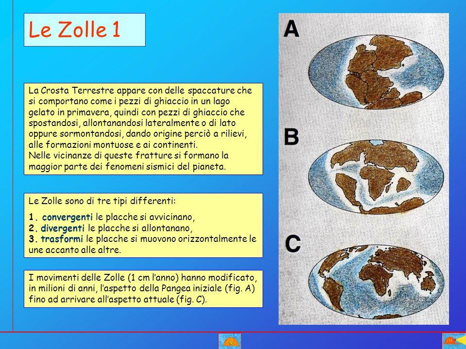 Le Zolle 1 Le Zolle sono di tre tipi differenti: 1. convergenti le placche si avvicinano, 2. divergenti le placche si allontanano, 3. trasformi le pla