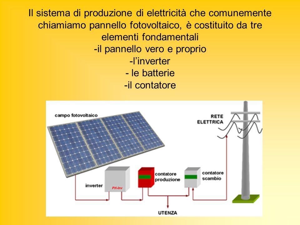 Il sistema di produzione di elettricità che comunemente chiamiamo pannello fotovoltaico, è costituito da tre elementi fondamentali -il pannello vero e