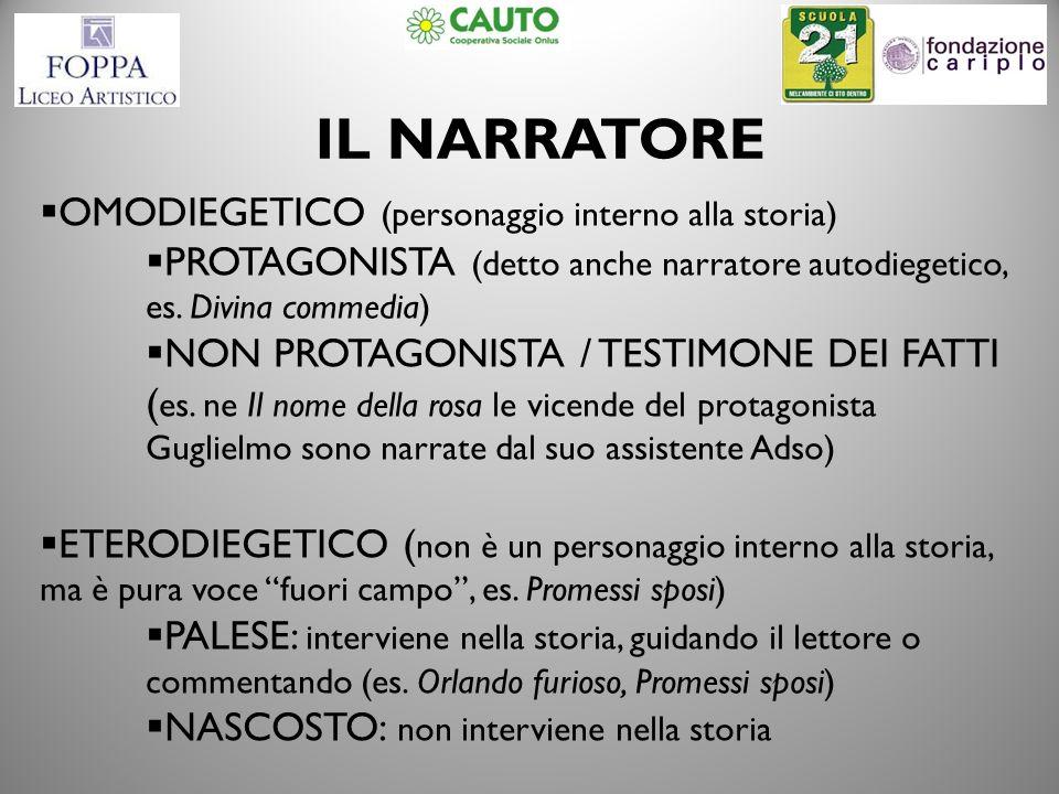 IL NARRATORE OMODIEGETICO (personaggio interno alla storia) PROTAGONISTA (detto anche narratore autodiegetico, es. Divina commedia) NON PROTAGONISTA /