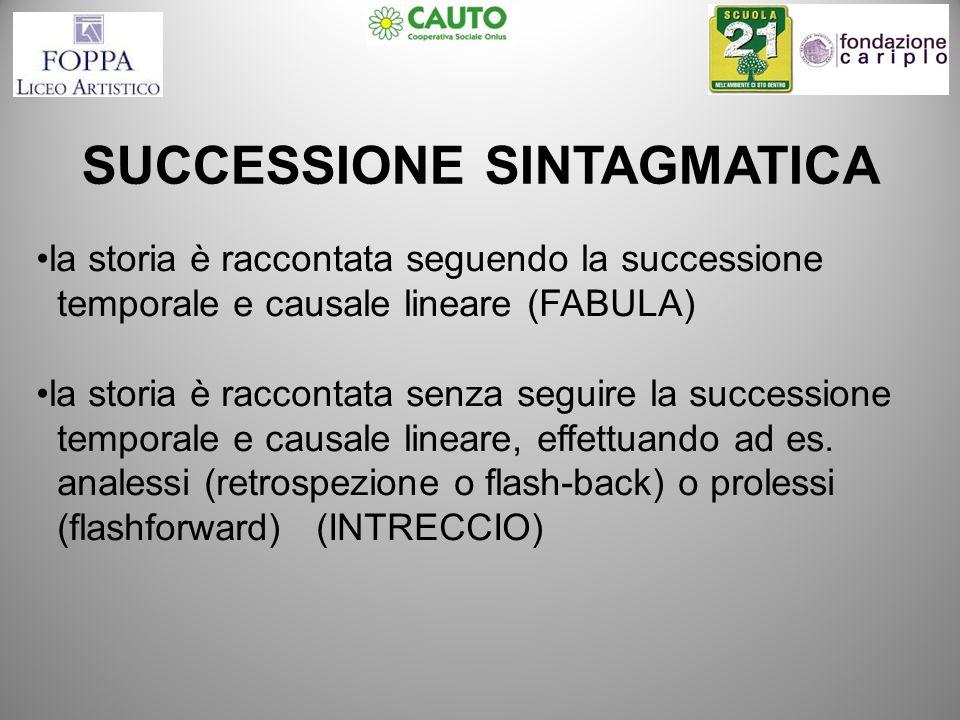 SUCCESSIONE SINTAGMATICA la storia è raccontata seguendo la successione temporale e causale lineare (FABULA) la storia è raccontata senza seguire la s