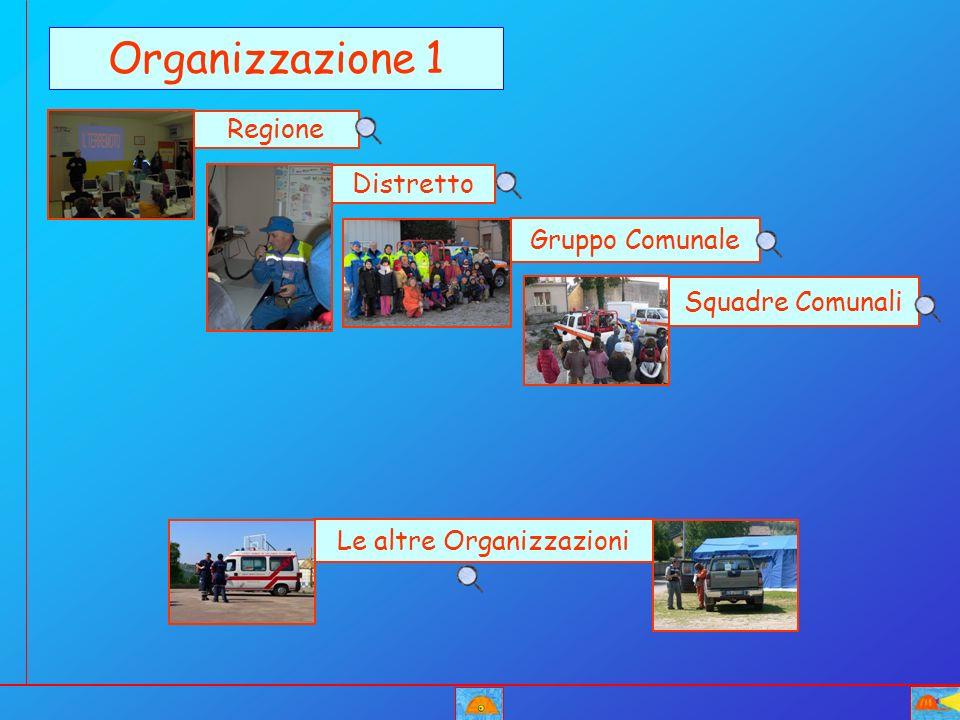 Regione Distretto Gruppo Comunale Le altre Organizzazioni Organizzazione 1 Squadre Comunali