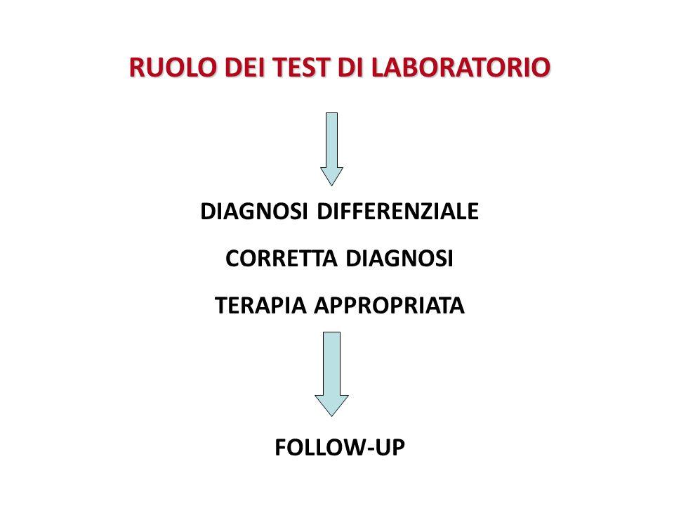 RUOLO DEI TEST DI LABORATORIO DIAGNOSI DIFFERENZIALE CORRETTA DIAGNOSI TERAPIA APPROPRIATA FOLLOW-UP