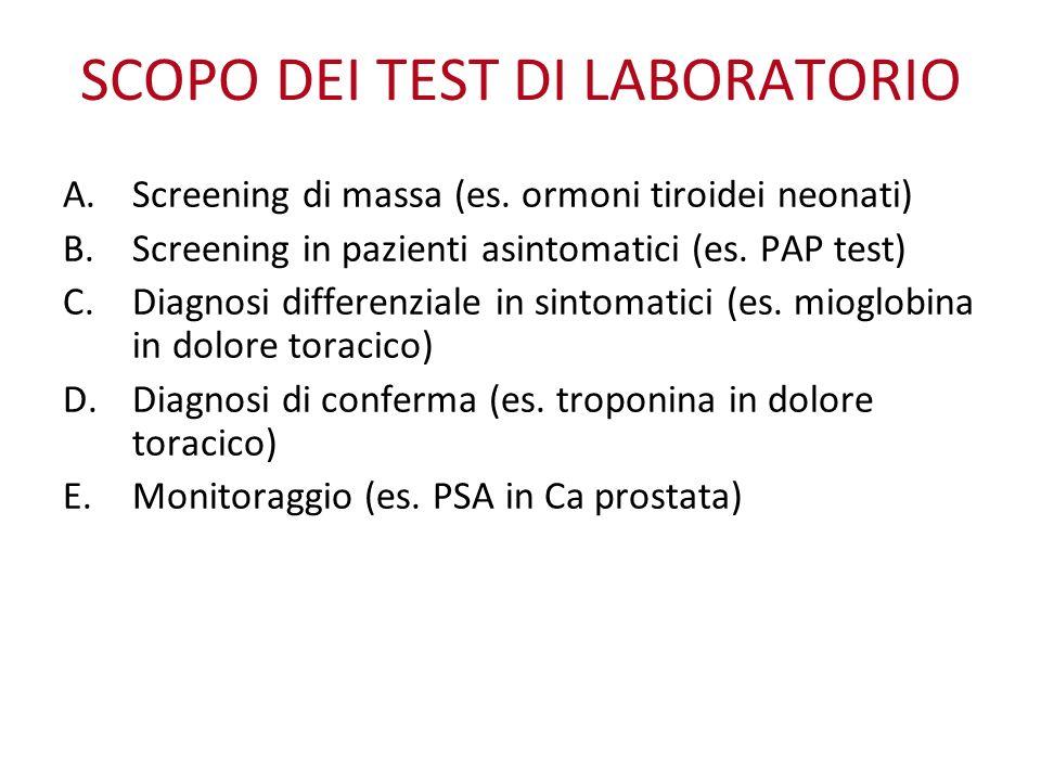 SCOPO DEI TEST DI LABORATORIO A.Screening di massa (es. ormoni tiroidei neonati) B.Screening in pazienti asintomatici (es. PAP test) C.Diagnosi differ