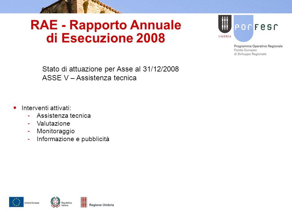 RAE - Rapporto Annuale di Esecuzione 2008 Stato di attuazione per Asse al 31/12/2008 ASSE V – Assistenza tecnica Interventi attivati: -Assistenza tecnica -Valutazione -Monitoraggio -Informazione e pubblicità
