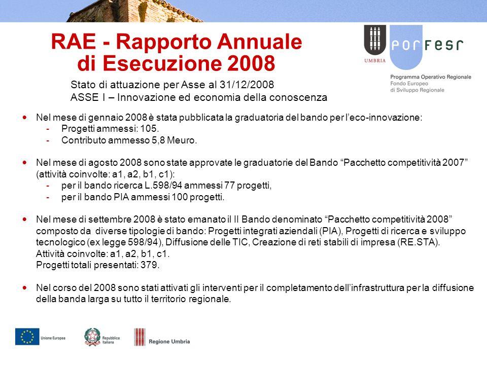 RAE - Rapporto Annuale di Esecuzione 2008 Stato di attuazione per Asse al 31/12/2008 ASSE I – Innovazione ed economia della conoscenza Nel mese di gennaio 2008 è stata pubblicata la graduatoria del bando per leco-innovazione: -Progetti ammessi: 105.