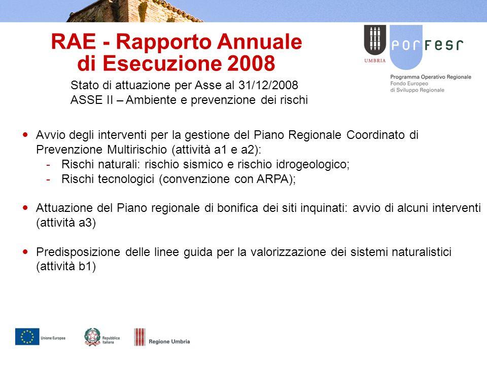 RAE - Rapporto Annuale di Esecuzione 2008 Stato di attuazione per Asse al 31/12/2008 ASSE II – Ambiente e prevenzione dei rischi Avvio degli interventi per la gestione del Piano Regionale Coordinato di Prevenzione Multirischio (attività a1 e a2): -Rischi naturali: rischio sismico e rischio idrogeologico; -Rischi tecnologici (convenzione con ARPA); Attuazione del Piano regionale di bonifica dei siti inquinati: avvio di alcuni interventi (attività a3) Predisposizione delle linee guida per la valorizzazione dei sistemi naturalistici (attività b1)