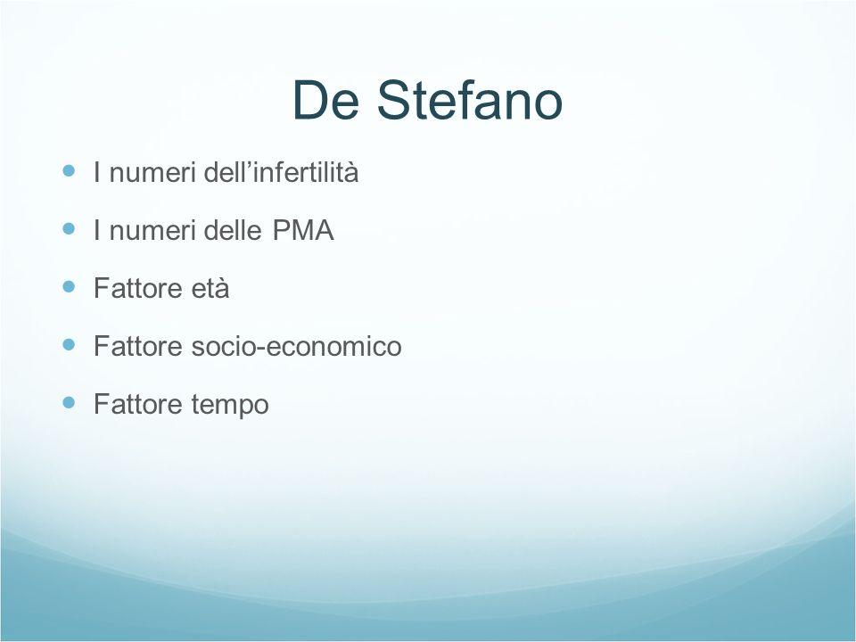 De Stefano I numeri dellinfertilità I numeri delle PMA Fattore età Fattore socio-economico Fattore tempo