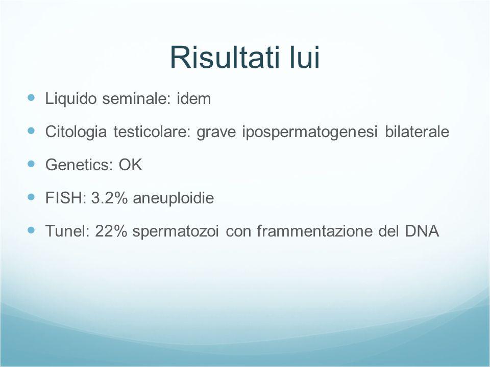 Risultati lui Liquido seminale: idem Citologia testicolare: grave ipospermatogenesi bilaterale Genetics: OK FISH: 3.2% aneuploidie Tunel: 22% spermato