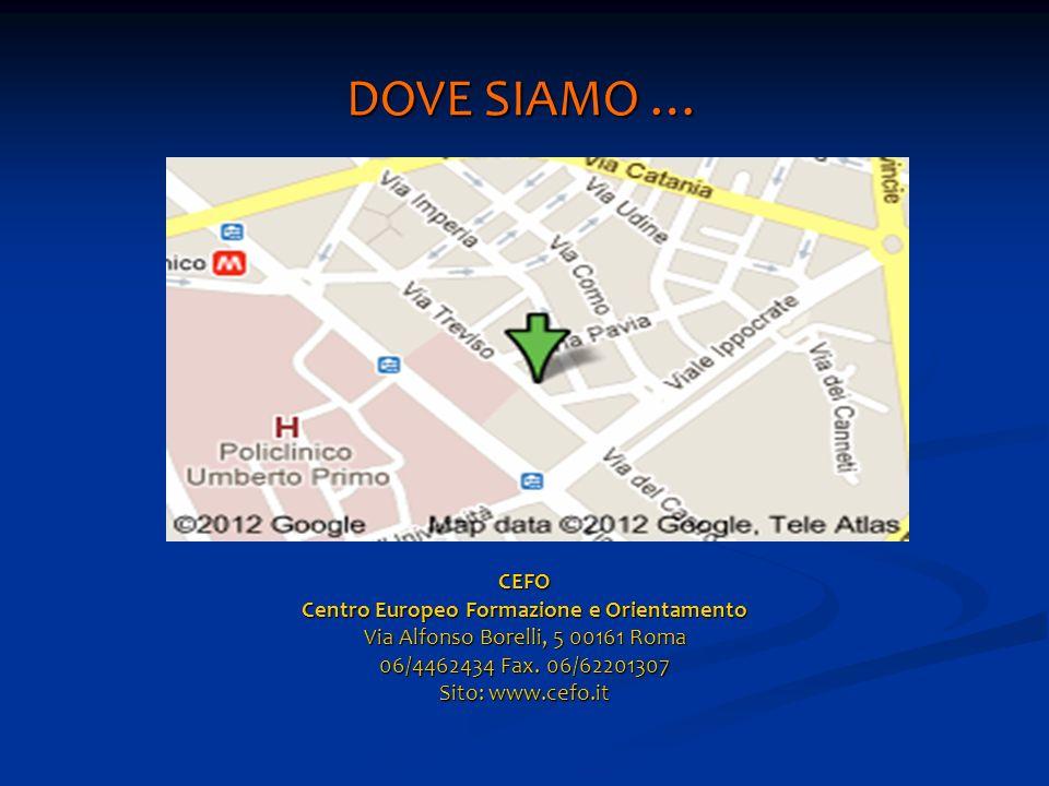 DOVE SIAMO … CEFO Centro Europeo Formazione e Orientamento Via Alfonso Borelli, 5 00161 Roma 06/4462434 Fax. 06/62201307 Sito: www.cefo.it