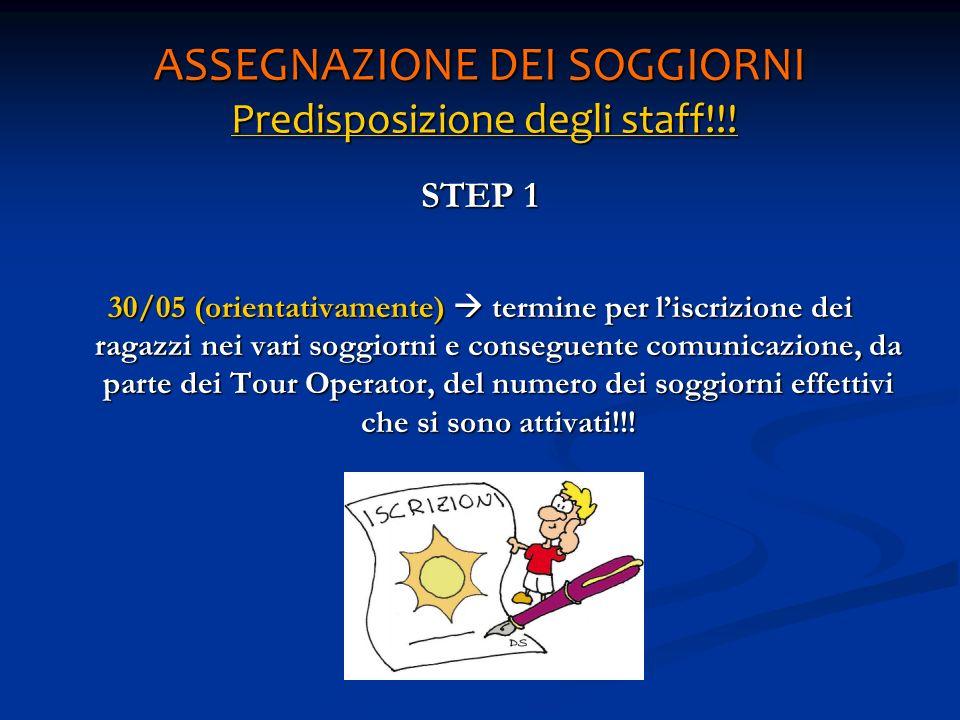ASSEGNAZIONE DEI SOGGIORNI Predisposizione degli staff!!! STEP 1 30/05 (orientativamente) termine per liscrizione dei ragazzi nei vari soggiorni e con