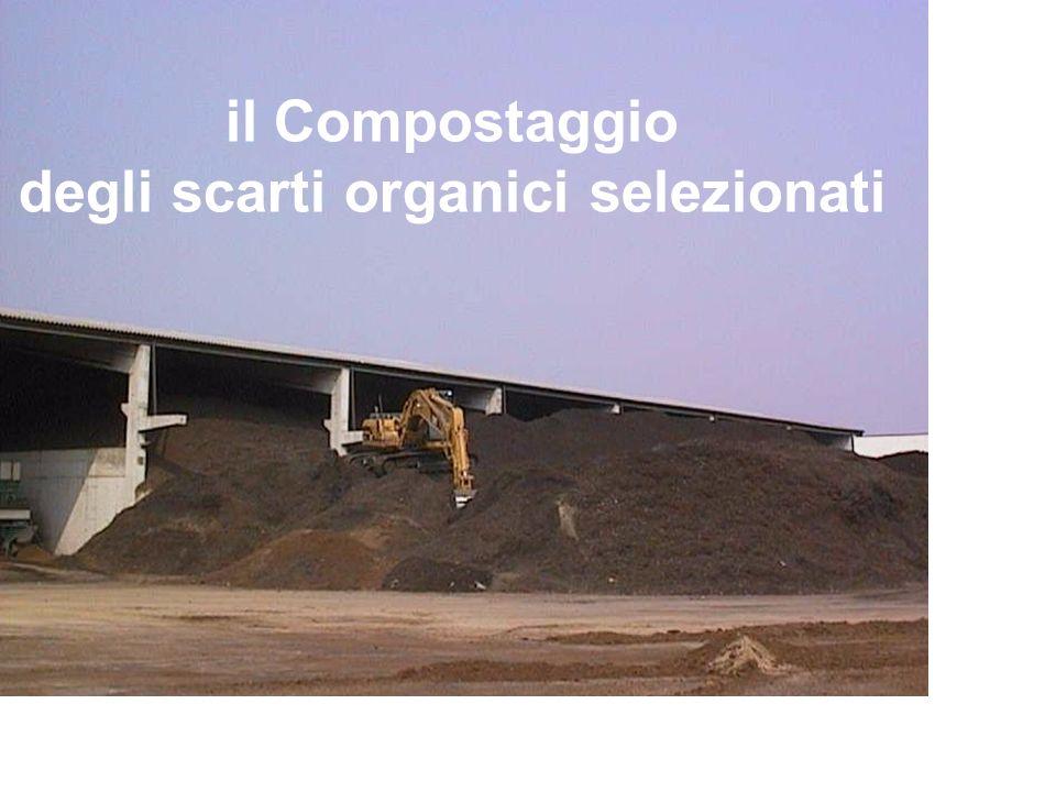 Schema di flusso per il compostaggio Fonte: Stefano Cassoni