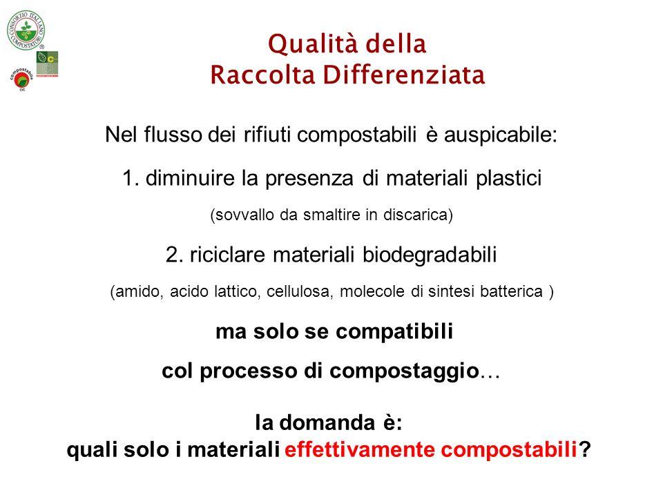La compostabilità e il CIC Data la carenza di specifiche tecniche nelle norme (disintegrabilità) il CIC si è impegnato ad implementare lo standard attuale di riferimento: UNI EN 13432 UNI EN 14045 proponendo un test di disintegrazione su scala reale per i manufatti biodegradabili