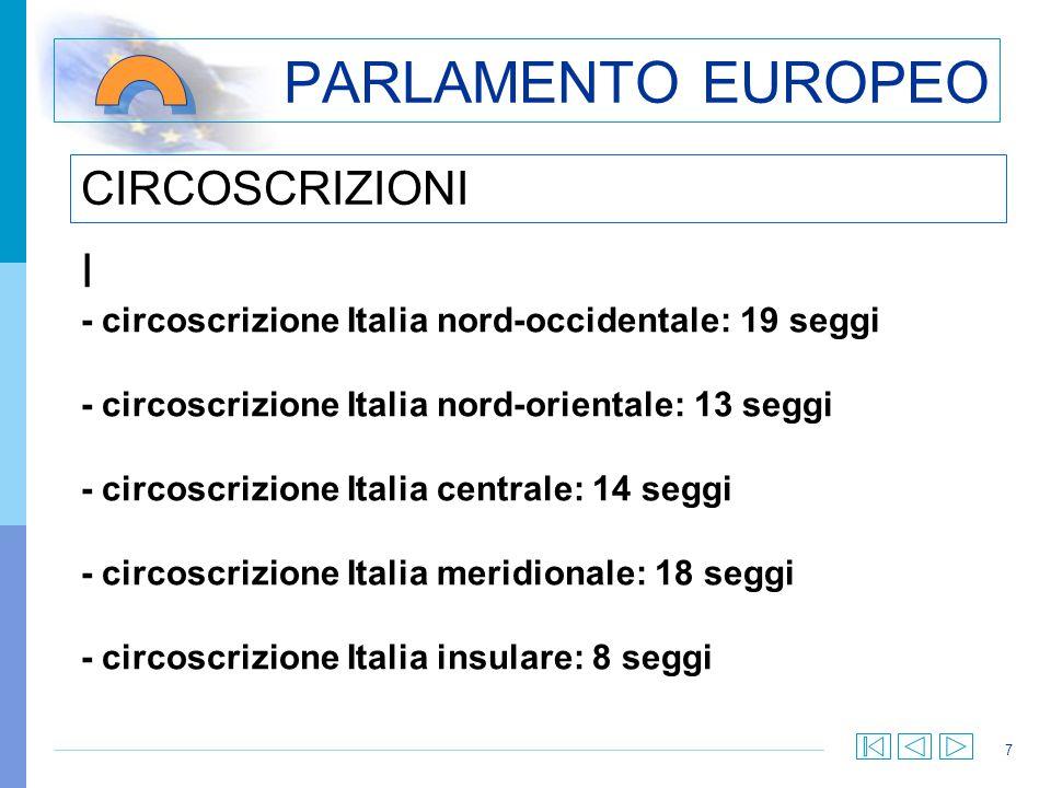 7 PARLAMENTO EUROPEO I - circoscrizione Italia nord-occidentale: 19 seggi - circoscrizione Italia nord-orientale: 13 seggi - circoscrizione Italia centrale: 14 seggi - circoscrizione Italia meridionale: 18 seggi - circoscrizione Italia insulare: 8 seggi CIRCOSCRIZIONI