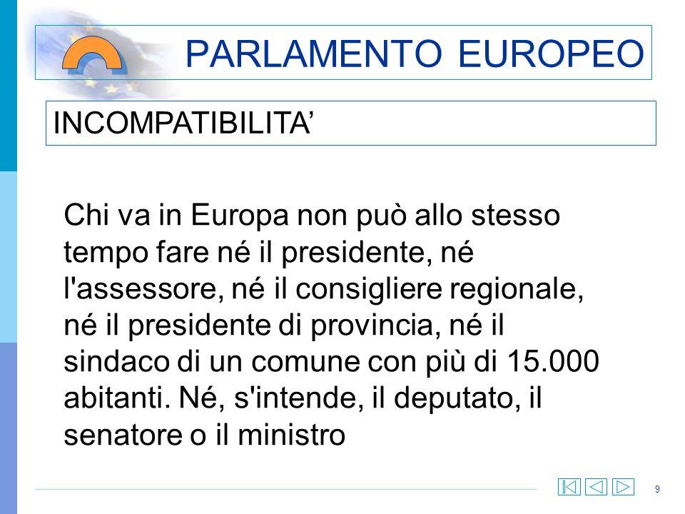 9 PARLAMENTO EUROPEO Chi va in Europa non può allo stesso tempo fare né il presidente, né l assessore, né il consigliere regionale, né il presidente di provincia, né il sindaco di un comune con più di 15.000 abitanti.