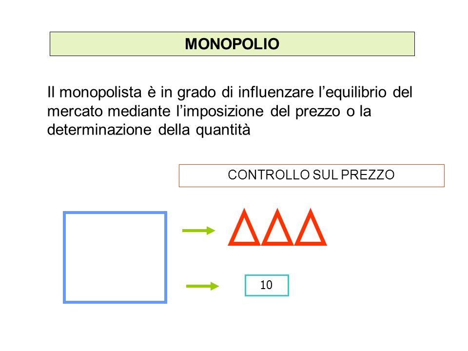 MONOPOLIO CONTROLLO SUL PREZZO Il monopolista è in grado di influenzare lequilibrio del mercato mediante limposizione del prezzo o la determinazione d