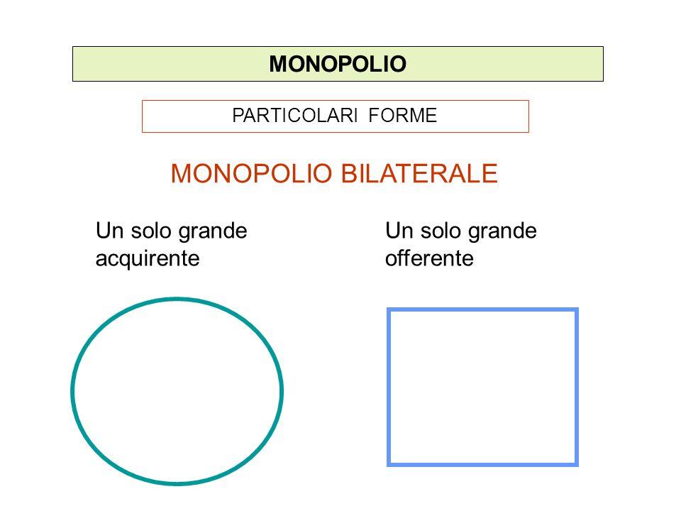 MONOPOLIO PARTICOLARI FORME MONOPOLIO BILATERALE Un solo grande acquirente Un solo grande offerente