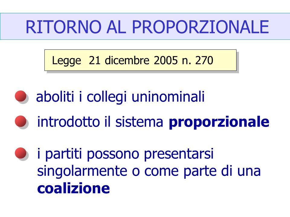 RITORNO AL PROPORZIONALE aboliti i collegi uninominali Legge 21 dicembre 2005 n.