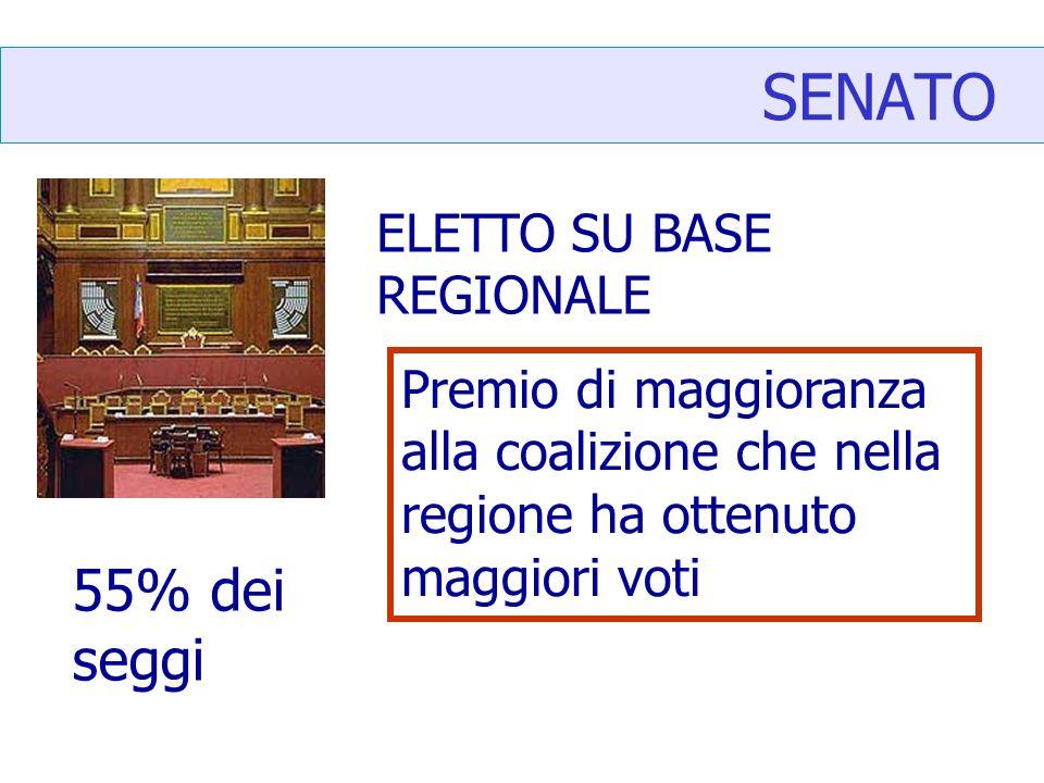 SENATO ELETTO SU BASE REGIONALE Premio di maggioranza alla coalizione che nella regione ha ottenuto maggiori voti 55% dei seggi