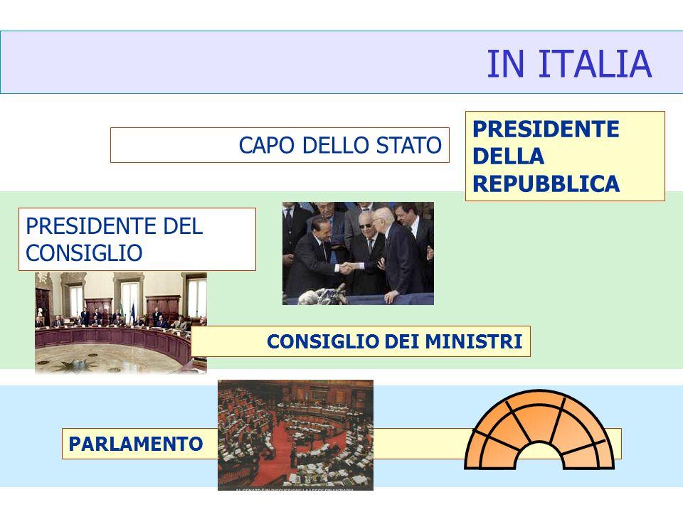 PARLAMENTO IN ITALIA PRESIDENTE DELLA REPUBBLICA CAPO DELLO STATO PRESIDENTE DEL CONSIGLIO CONSIGLIO DEI MINISTRI