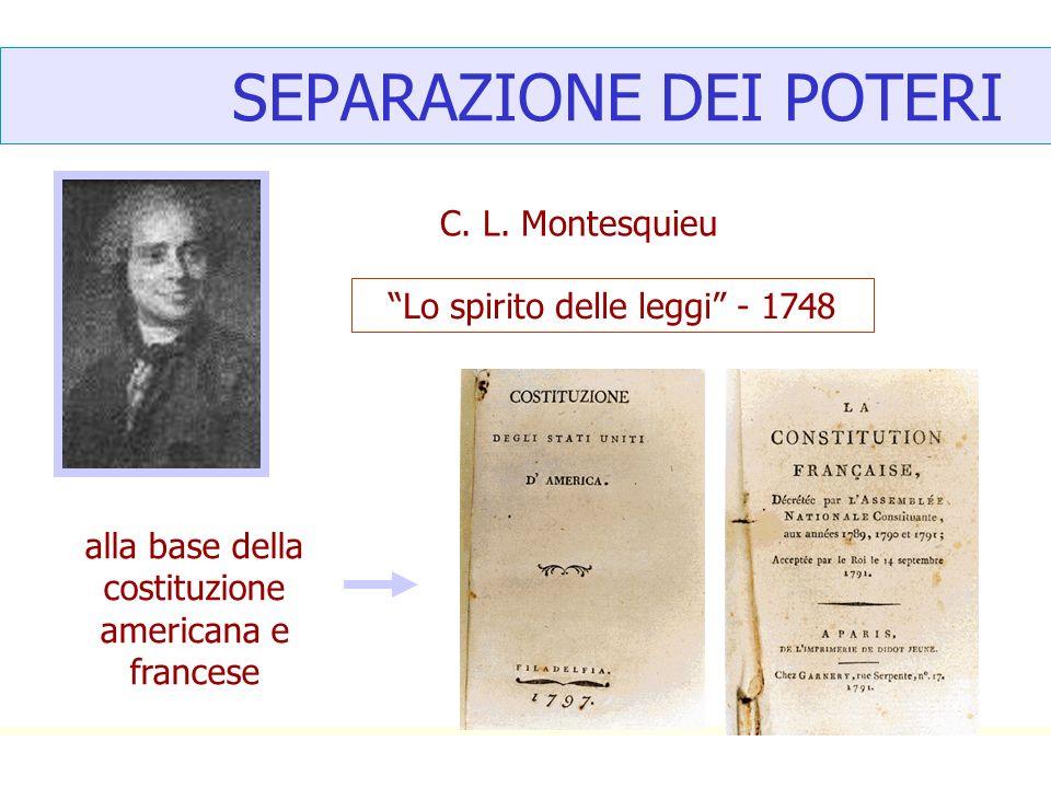 SEPARAZIONE DEI POTERI C. L. Montesquieu Lo spirito delle leggi - 1748 alla base della costituzione americana e francese