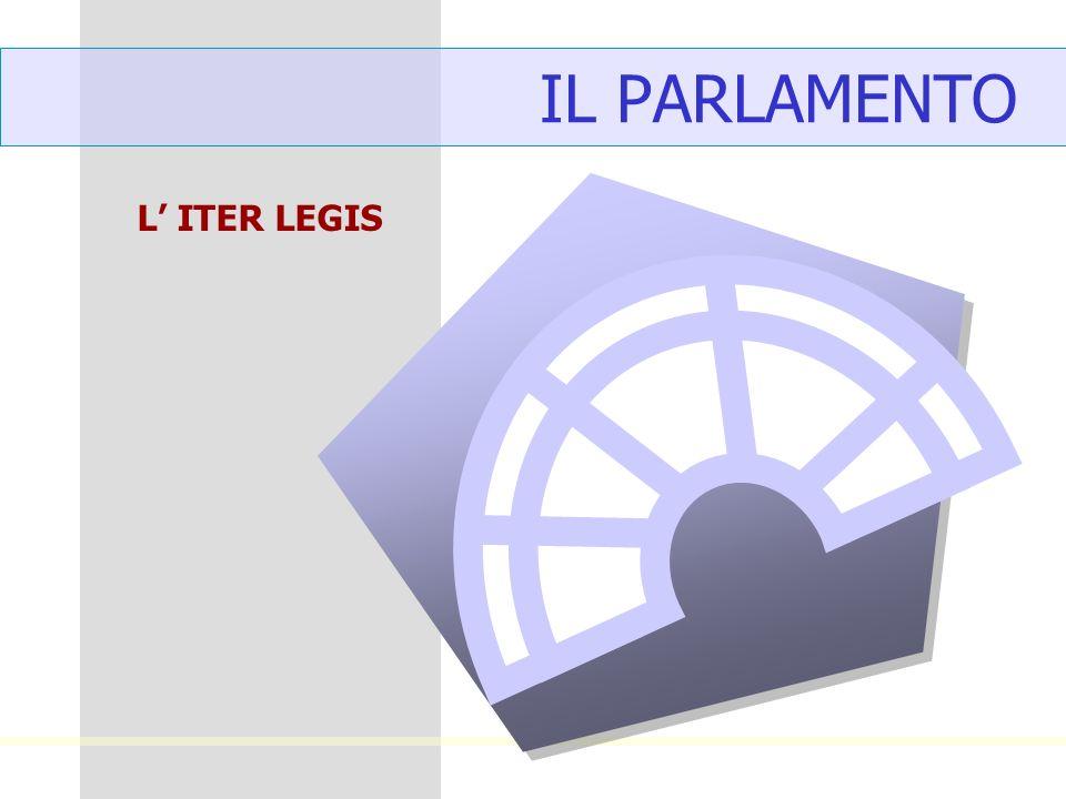 IL PARLAMENTO L ITER LEGIS