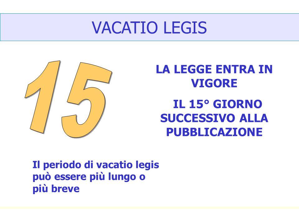 VACATIO LEGIS LA LEGGE ENTRA IN VIGORE IL 15° GIORNO SUCCESSIVO ALLA PUBBLICAZIONE Il periodo di vacatio legis può essere più lungo o più breve