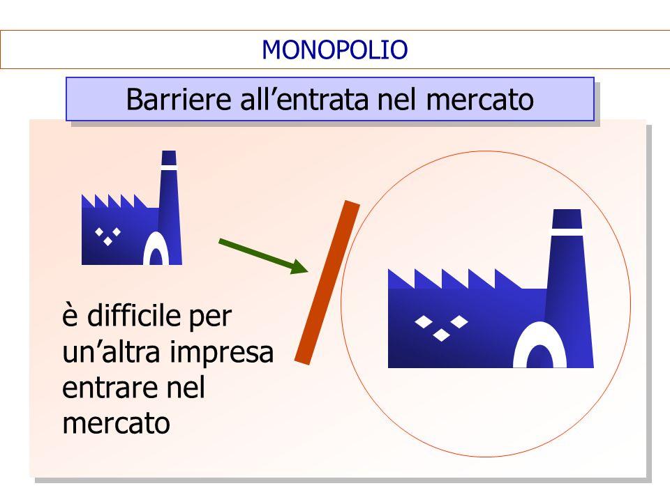 MONOPOLIO Barriere allentrata nel mercato è difficile per unaltra impresa entrare nel mercato