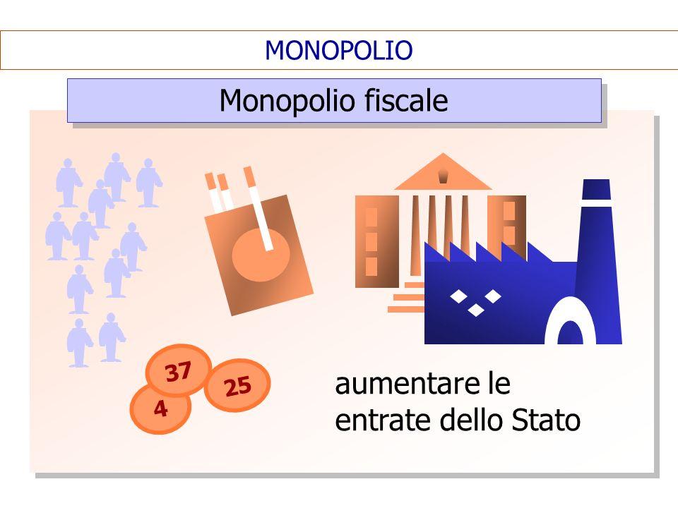 MONOPOLIO Monopolio fiscale aumentare le entrate dello Stato 4 25 37