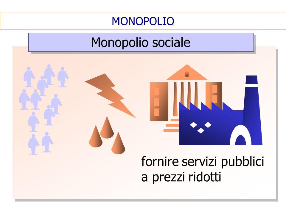 MONOPOLIO Monopolio sociale fornire servizi pubblici a prezzi ridotti